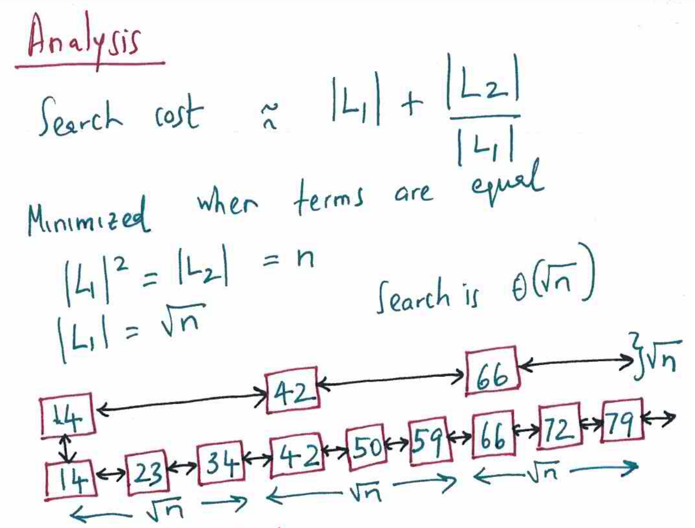 Analysis of two linked lists